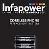 Get your Infapower T005 122 cordless phone battery here.